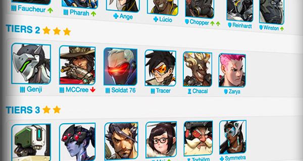 classement des heros overwatch : mise a jour
