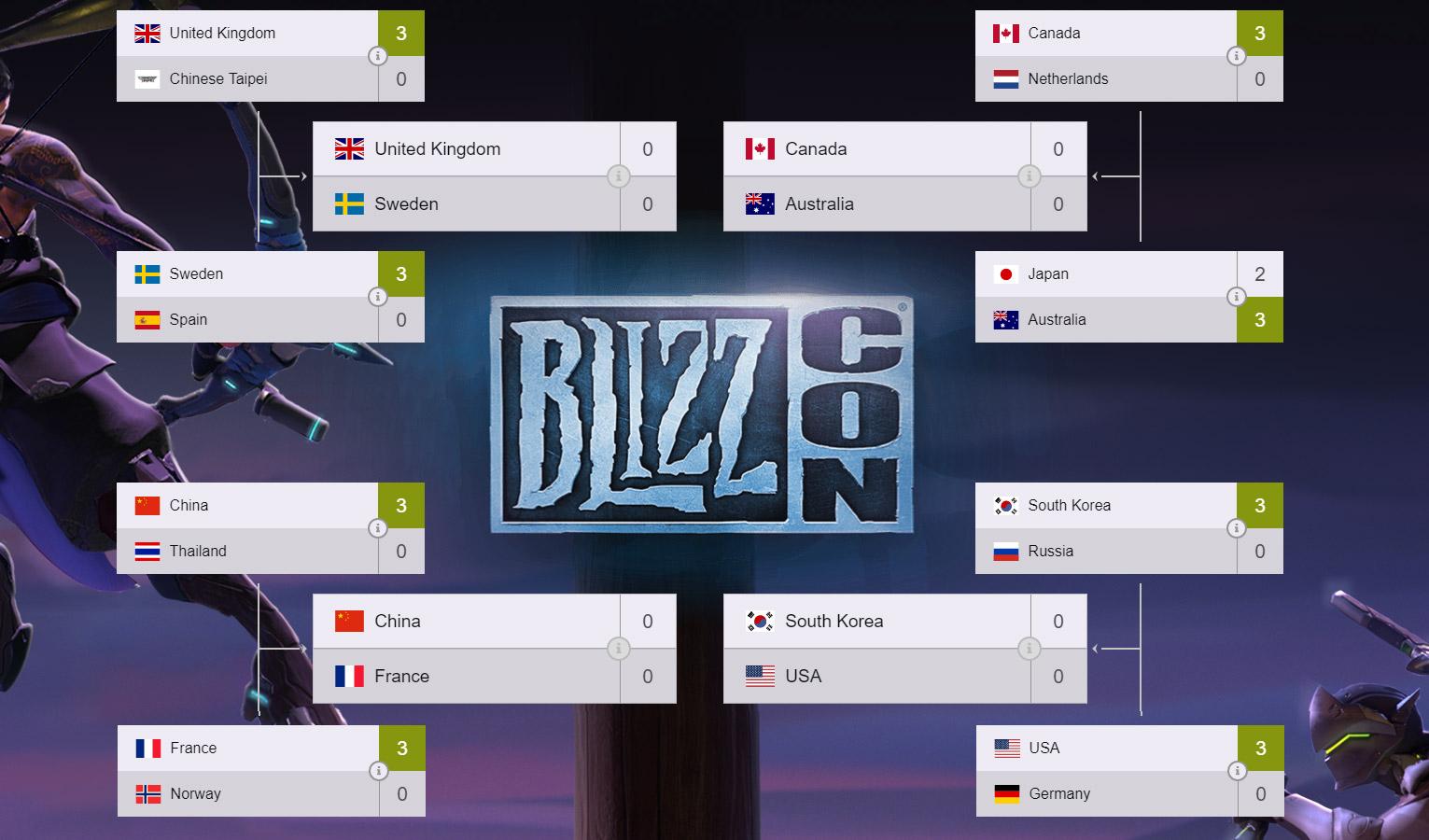 Le bracket de l'Overwatch world cup à la Blizzcon dévoilé