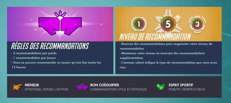 Nouvelle fonctionnalité du patch 1.25 : les recommandations