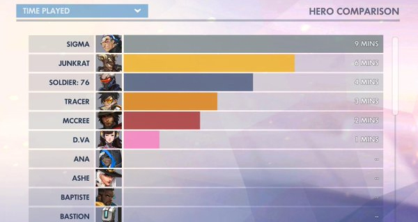 nouveau heros overwatch : sigma devoile par accident ?