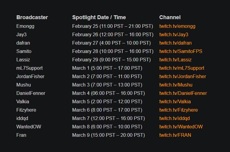 Liste des streamers participants