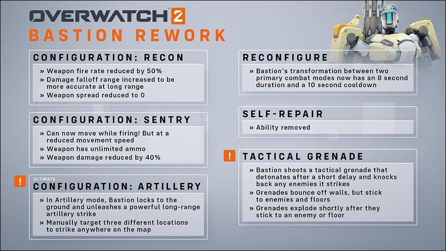 Overwatch 2 : Le rework de Bastion