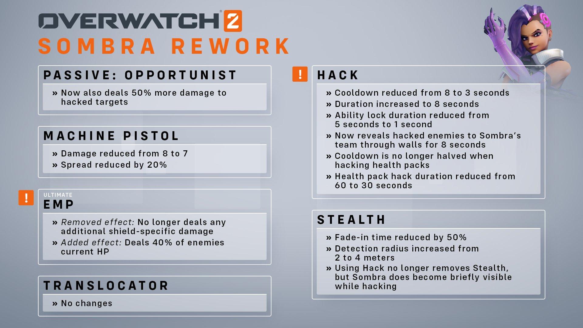 Le rework de Sombra pour Overwatch 2
